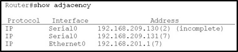 Cisco ROUTE Exam 300-101 Implementing Cisco IP Routing Dumps