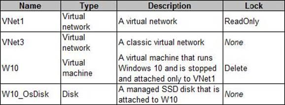 New Microsoft Azure Certification AZ-100 Dumps – Valid IT