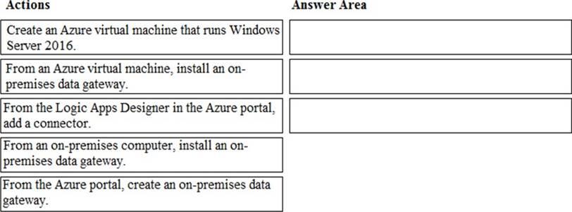 Microsoft Azure Integration and Security AZ-101 Dumps
