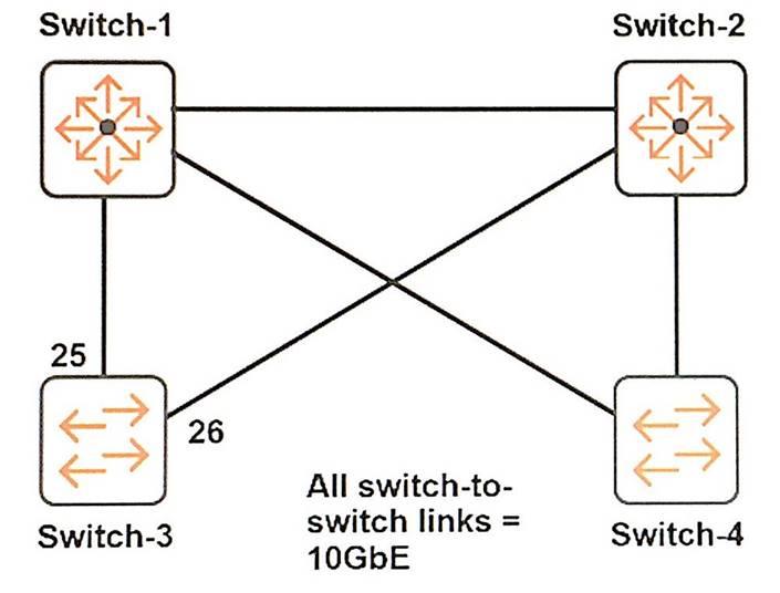 Useful Aruba Certified Switching Associate (ACSA) V1 HPE6-A41 Study