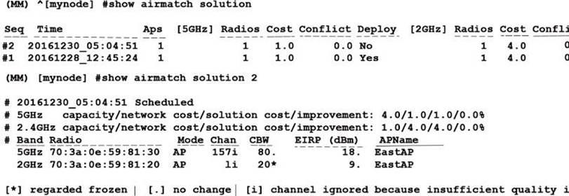 Updated Aruba Certified Mobility Associate (ACMA) V8 HPE6