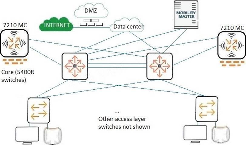 Aruba Switch Firmware Download